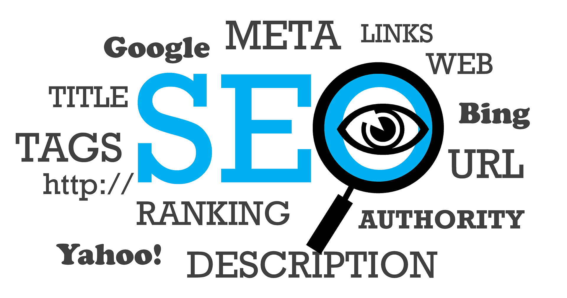importance of seo